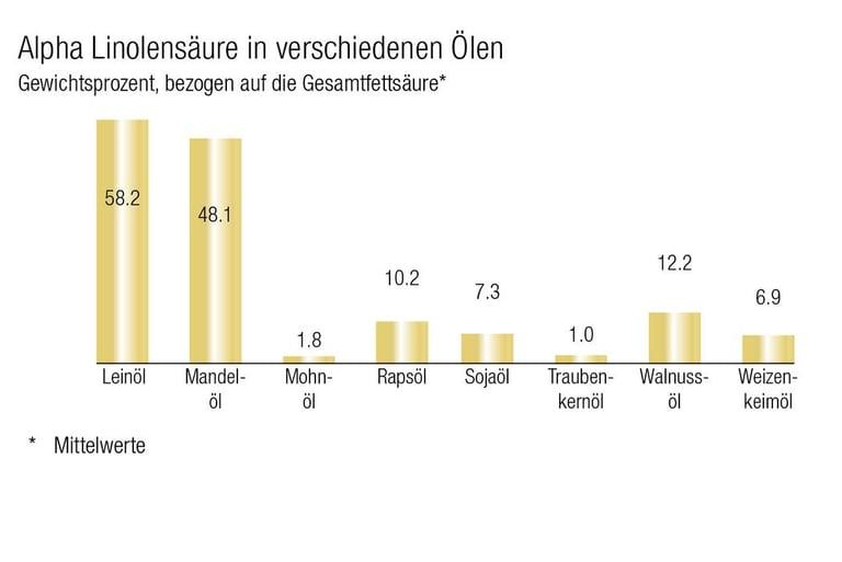 Chart_ALA_DE.jpg
