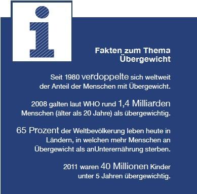 Fakten_UEbergewicht_DE
