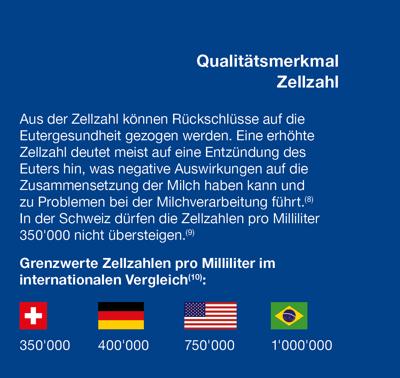 HocIns_No_9_Zellzahl_DE